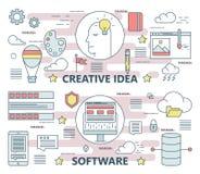 Vector la línea fina las banderas creativas planas del concepto de la idea y de software libre illustration