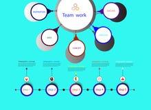 Vector la plantilla de la cronología del infographics para el concepto del negocio e i Imagen de archivo libre de regalías