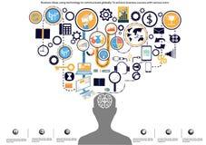 Vector las ideas del hombre de negocios, contragolpe de los conceptos conducido para empujar el mundo para hacer girar un negocio ilustración del vector