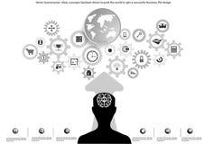 Vector las ideas del hombre de negocios, contragolpe de los conceptos conducido para empujar el mundo para hacer girar un negocio libre illustration