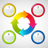 Vector life cycle diagram with description. Vector colorful  life cycle diagram / schema with four steps and description Royalty Free Stock Images