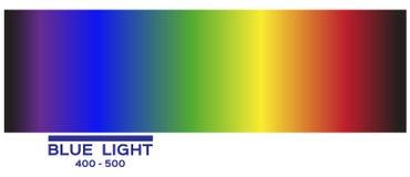 Vector ligero azul Arco iris Foto de archivo libre de regalías