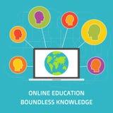 Vector on-line-Bildungse-learning der flachen Artbildungskunst Lizenzfreies Stockfoto