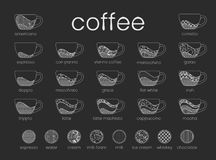 Vector line infographic coffee set. Recipes, proportions on dark background. Coffee house menu. Vector illustration vector illustration