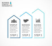 Vector linear arrows infographic, diagram chart, graph presentation. Business concept with 3 options, parts, steps. Circle arrows diagram for graph infographic Stock Image