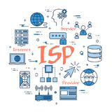 Blue Internet Service Provider Concept. Vector linear blue round concept of Internet Service Provider. Red sign ISP and internet thin line icons, secure royalty free illustration