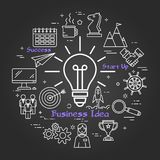Chalk board - Business Idea. Vector linear round concept of Business Idea Lamp Bulb. Thin line icons of Business Mind, Success Idea and Brainstorming of teamwork Stock Images