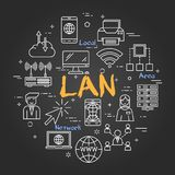 Chalk board concept - LAN. Vector linear round concept of Local Area Network . Thin line icons of LAN, Internet technologies, computer networks, secure Stock Photography
