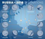 Vector locais de encontro de representação infographic da competição 2018 de Rússia Imagem de Stock Royalty Free