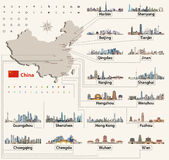 Vector map of China with largest chinese city skylines. Royalty Free Stock Images