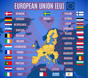 Vector map of European Union .  Royalty Free Stock Photography