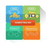 Vector : marketing mix infographic design for business. On Aug 2015 vector illustration