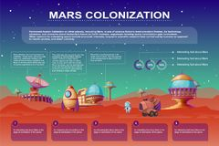 Vector mars colonization cartoon infographics. Futuristic colony. Vector Mars colonization cartoon poster. Different bases, colony buildings on the red planet Stock Photo