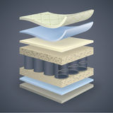 Vector mattress section on layersŒ. Vector mattress divided into layers with materials and shadows Stock Photography