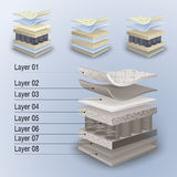 Vector mattress section on layers Stock Photos