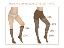 Vector medical compression socks and tights. Slender and beautif Stock Photography