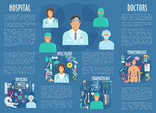 Vector medical poster with hospital doctors Royalty Free Stock Photo