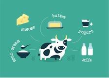 Vector milk icon Royalty Free Stock Image