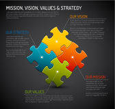 Vector Mission, vision, strategy and values diagram schema. Vector company core values - Mission, vision, strategy and values diagram schema made from puzzle Royalty Free Stock Images