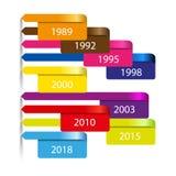 Vector moderne de informatie grafische achtergrond van de tijdlijn met wijzers Royalty-vrije Stock Afbeelding
