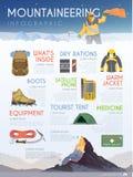 Vector mountaineering brochure infographic stock illustration