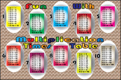 Vector of Multiplication Times Table Set Royalty Free Stock Photos