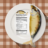 Vector of Nutrition facts mackerel Royalty Free Stock Images
