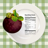 Vector of Nutrition facts mangosteen Royalty Free Stock Photo