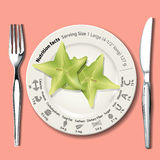 Vector of Nutrition Facts in star fruit on white plate Royalty Free Stock Photos