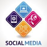Vector o conceito social dos media Fotos de Stock Royalty Free