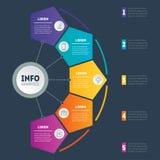 Vector o mapa do infographics ou de mente do proce da tecnologia ou da educação Foto de Stock