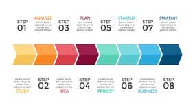Vector o timleline infographic, carta das setas do diagrama do crescimento, apresentação do gráfico de desempenho Conceito do pro Imagens de Stock Royalty Free