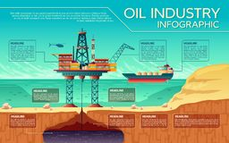Vector oil industry infographics Offshore platform. Vector oil industry business presentation infographics. Offshore crude oil extraction. Illustration of water Stock Images