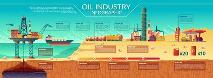Vector oil industry infographics Offshore platform. Vector oil industry presentation infographics. Offshore crude oil extraction, transportation, refinery plant royalty free illustration