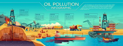 Vector oil industry pollution infographics. Vector oil industry pollution presentation infographics. Harmful effect of petroleum. Illustration with derrick fire royalty free illustration
