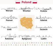 Vector outline icons of Poland cities skylines with polish map and flag vector illustration