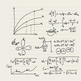 Vector pattern with mathematical formulas Royalty Free Stock Images