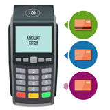 Vector payment machine and credit card. POS terminal confirms the payment by debit credit card, invoce. Vector royalty free illustration