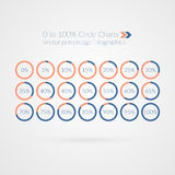 Vector percentage infographics. 0 5 10 15 20 25 30 35 40 45 50 55 60 65 70 75 80 85 90 95 100 percent pie charts. Circle diagrams Royalty Free Stock Photo