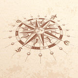 Vector Perspective Compass Rose Stock Image