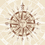 Vector Perspective Compass Rose Royalty Free Stock Photos