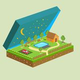 Vector piece of land and sky with objects Royalty Free Stock Images