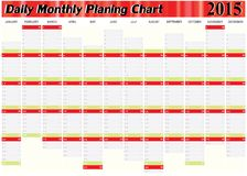 Vector of Planing Chart of All Daily Monthly Year 2015. The Vector of Planing Chart of All Daily Monthly Year 2015 royalty free illustration