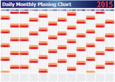 Vector of Planing Chart of All Daily Monthly Year 2015. The Vector of Planing Chart of All Daily Monthly Year 2015 Stock Photography