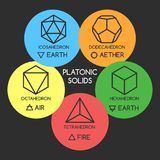 3D platonic forms. Vector platonic forms. 3d icosahedron and dodecahedron vector solids Stock Photos