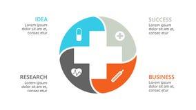 Vector plus infographic, medical diagram, healthcare graph, hospital presentation, emergency chart. Medicine doctor logo. Circle arrows diagram for graph Stock Images