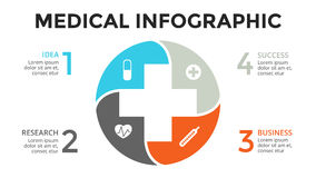 Vector plus infographic, medical diagram, healthcare graph, hospital presentation, emergency chart. Medicine doctor logo. Circle arrows diagram for graph Royalty Free Stock Images