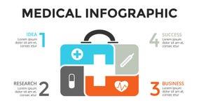 Vector plus infographic, medical diagram, healthcare graph, hospital presentation, emergency chart. Medicine doctor logo. Circle arrows diagram for graph Stock Photos