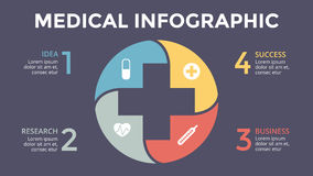 Vector plus infographic, medical diagram, healthcare graph, hospital presentation, emergency chart. Medicine doctor logo. Circle arrows diagram for graph Stock Image