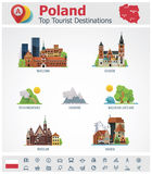 Vector Poland travel destinations icon set. Set of the simple icons representing popular travel destinations in Poland Royalty Free Stock Photo